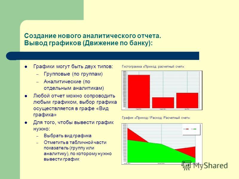 Создание нового аналитического отчета. Вывод графиков (Движение по банку): Графики могут быть двух типов: – Групповые (по группам) – Аналитические (по отдельным аналитикам) Любой отчет можно сопроводить любым графиком, выбор графика осуществляется в