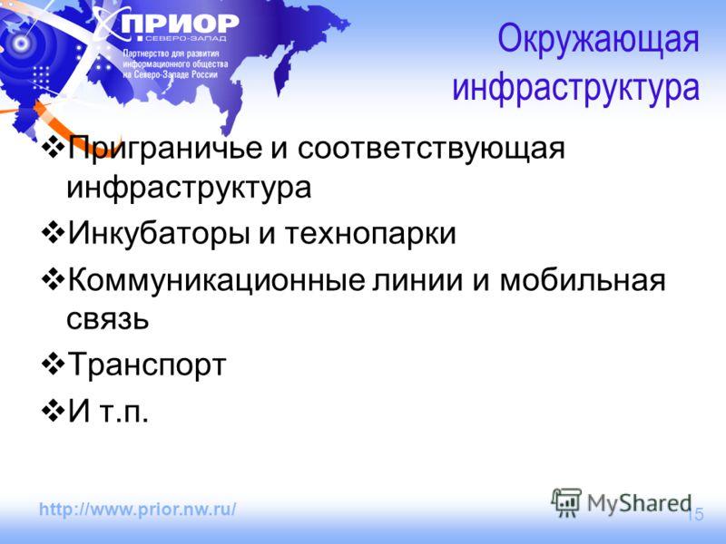 http://www.prior.nw.ru/ 15 Окружающая инфраструктура Приграничье и соответствующая инфраструктура Инкубаторы и технопарки Коммуникационные линии и мобильная связь Транспорт И т.п.