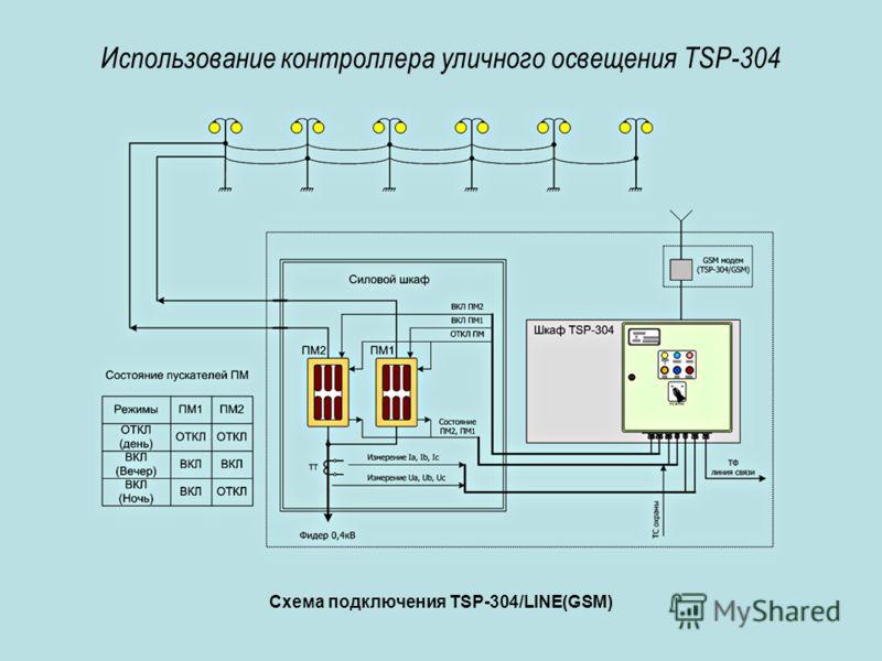 Использование контроллера уличного освещения TSP-304 Схема подключения TSP-304/LINE(GSM)