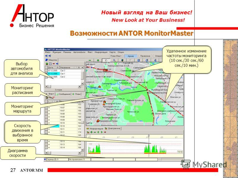 New Look at Your Business! Новый взгляд на Ваш бизнес! 27 ANTOR MM Выбор автомобиля для анализа Мониторинг расписания Мониторинг маршрута Скорость движения в выбранное время Диаграмма скорости Удаленное (из офиса) изменение частоты мониторинга (10 се