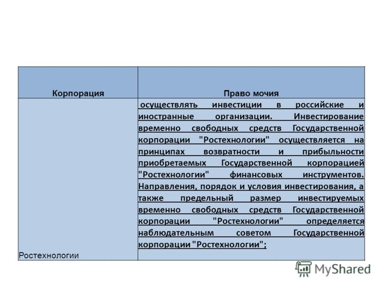 КорпорацияПраво мочия Ростехнологии осуществлять инвестиции в российские и иностранные организации. Инвестирование временно свободных средств Государственной корпорации