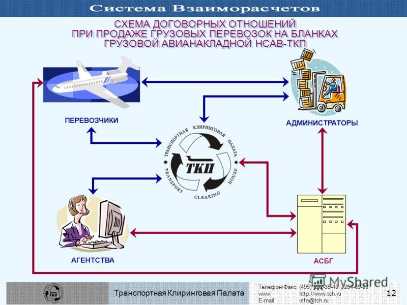 Телефон/Факс:(495) 232-35-40 / 254-69-00 www:http://www.tch.ru E-mail:info@tch.ru Транспортная Клиринговая Палата 12 СХЕМА ДОГОВОРНЫХ ОТНОШЕНИЙ ПРИ ПРОДАЖЕ ГРУЗОВЫХ ПЕРЕВОЗОК НА БЛАНКАХ ГРУЗОВОЙ АВИАНАКЛАДНОЙ НСАВ-ТКП ПЕРЕВОЗЧИКИ АСБГ АДМИНИСТРАТОРЫ