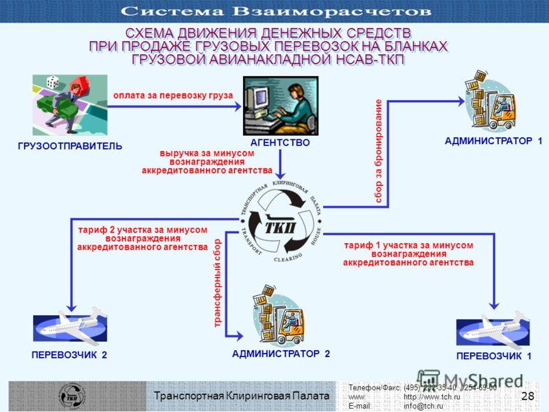 Телефон/Факс:(495) 232-35-40 / 254-69-00 www:http://www.tch.ru E-mail:info@tch.ru Транспортная Клиринговая Палата 28 СХЕМА ДВИЖЕНИЯ ДЕНЕЖНЫХ СРЕДСТВ ПРИ ПРОДАЖЕ ГРУЗОВЫХ ПЕРЕВОЗОК НА БЛАНКАХ ГРУЗОВОЙ АВИАНАКЛАДНОЙ НСАВ-ТКП выручка за минусом вознагра