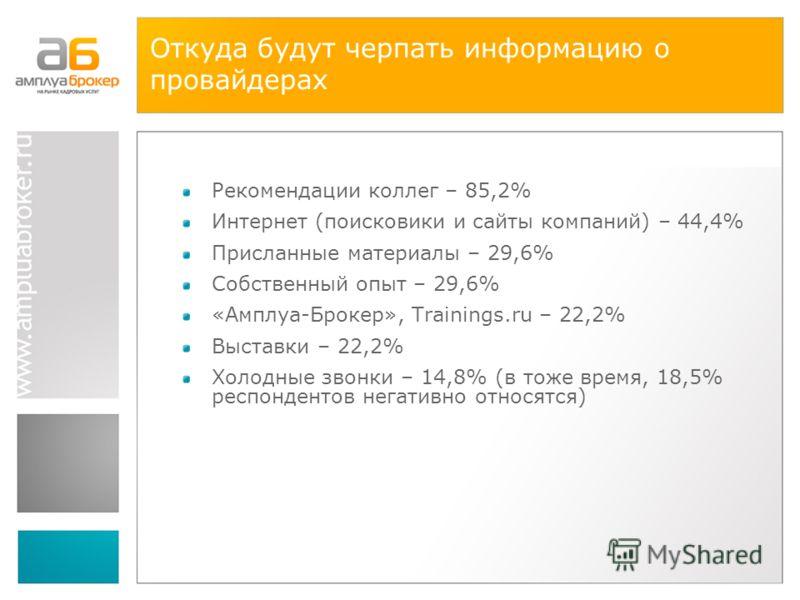 Откуда будут черпать информацию о провайдерах Рекомендации коллег – 85,2% Интернет (поисковики и сайты компаний) – 44,4% Присланные материалы – 29,6% Собственный опыт – 29,6% «Амплуа-Брокер», Trainings.ru – 22,2% Выставки – 22,2% Холодные звонки – 14