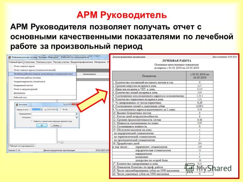 АРМ Руководитель АРМ Руководителя позволяет получать отчет с основными качественными показателями по лечебной работе за произвольный период