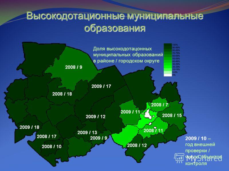 Высокодотационные муниципальные образования Доля высокодотацонных муниципальных образований в районе / городском округе 2009 / 10 – год внешней проверки / число объектов контроля