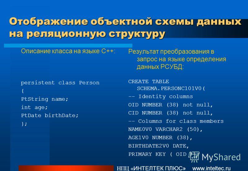 Отображение объектной схемы данных на реляционную структуру НПЦ « ИНТЕЛТЕК ПЛЮС» www.inteltec.ru Описание класса на языке C++: persistent class Person { PtString name; int age; PtDate birthDate; }; Результат преобразования в запрос на языке определен