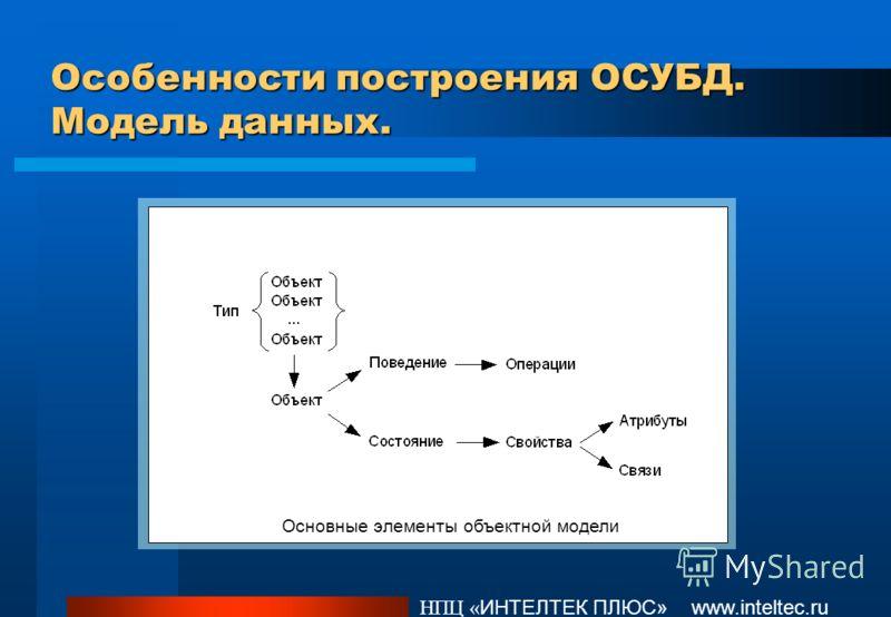 Особенности построения ОСУБД. Модель данных. НПЦ « ИНТЕЛТЕК ПЛЮС» www.inteltec.ru Основные элементы объектной модели