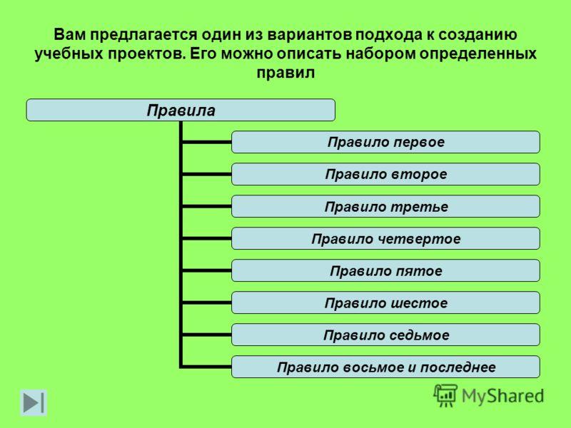 Вам предлагается один из вариантов подхода к созданию учебных проектов. Его можно описать набором определенных правил Правила Правило первое Правило второе Правило третье Правило четвертое Правило пятое Правило шестое Правило седьмое Правило восьмое