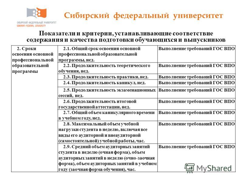 Сибирский федеральный университет Показатели и критерии, устанавливающие соответствие содержания и качества подготовки обучающихся и выпускников 2. Сроки освоения основной профессиональной образовательной программы 2.1. Общий срок освоения основной п