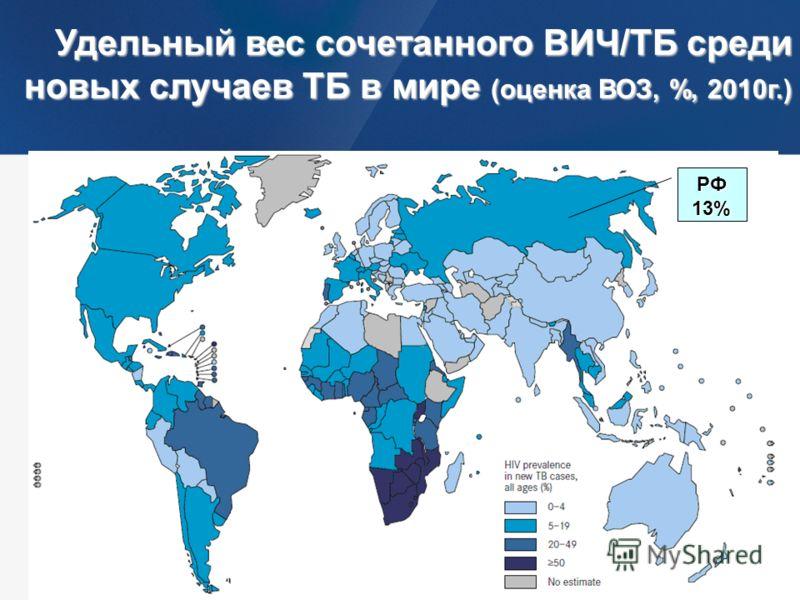 Удельный вес сочетанного ВИЧ/ТБ среди новых случаев ТБ в мире (оценка ВОЗ, %, 2010г.) Удельный вес сочетанного ВИЧ/ТБ среди новых случаев ТБ в мире (оценка ВОЗ, %, 2010г.) Источник: Global Tuberculosis Control. WHO Report 2011 РФ 13%