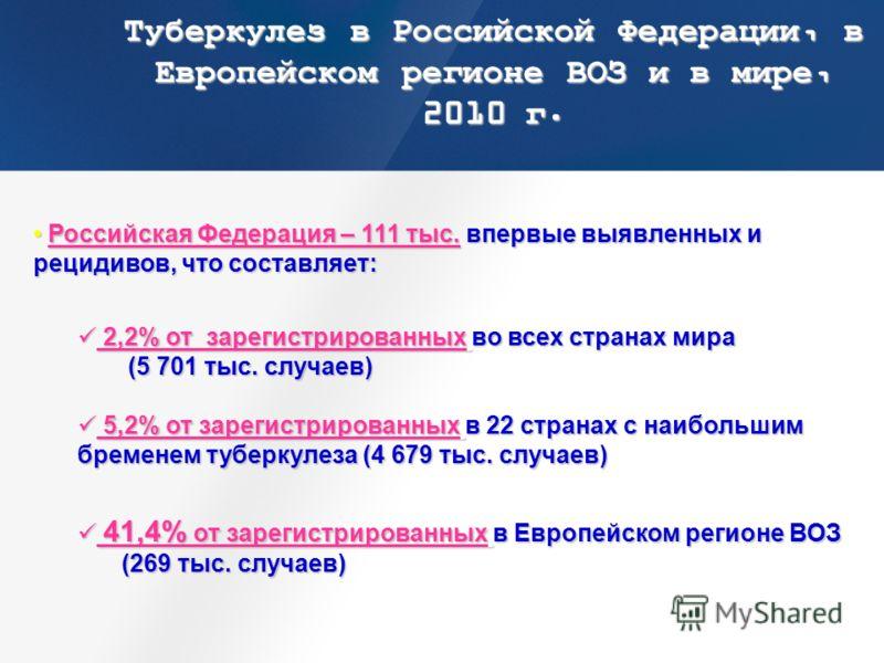 Туберкулез в Российской Федерации, в Европейском регионе ВОЗ и в мире, 2010 г. Российская Федерация – 111 тыс. впервые выявленных и рецидивов, что составляет: Российская Федерация – 111 тыс. впервые выявленных и рецидивов, что составляет: 2,2% от зар