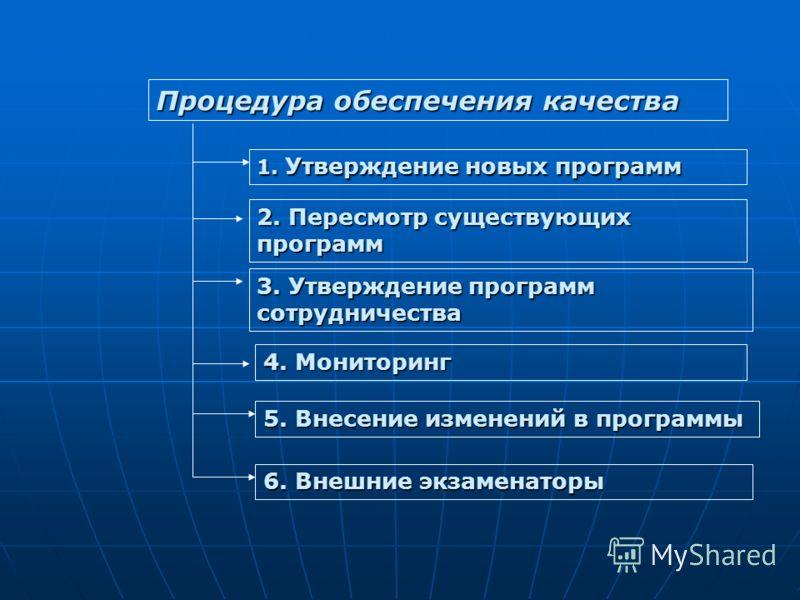Процедура обеспечения качества 1. Утверждение новых программ 2. Пересмотр существующих программ 3. Утверждение программ сотрудничества 4. Мониторинг 5. Внесение изменений в программы 6. Внешние экзаменаторы