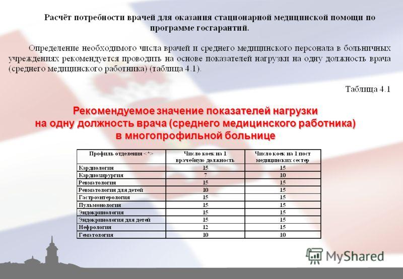Рекомендуемое значение показателей нагрузки на одну должность врача (среднего медицинского работника) в многопрофильной больнице