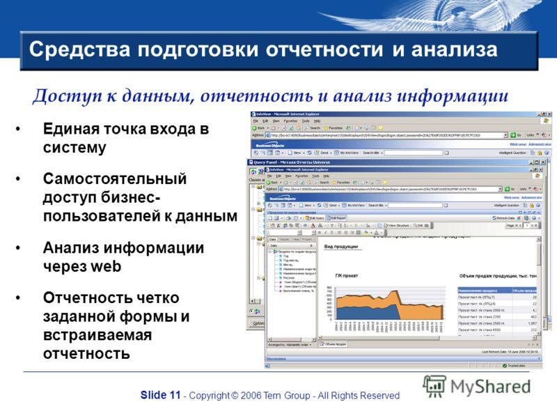 Slide 11 - Copyright © 2006 Tern Group - All Rights Reserved Средства подготовки отчетности и анализа Доступ к данным, отчетность и анализ информации Единая точка входа в систему Самостоятельный доступ бизнес- пользователей к данным Анализ информации