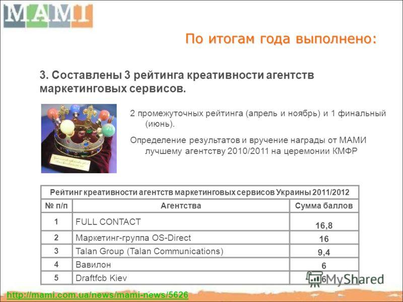 По итогам года выполнено: 3. Составлены 3 рейтинга креативности агентств маркетинговых сервисов. 2 промежуточных рейтинга (апрель и ноябрь) и 1 финальный (июнь). Определение результатов и вручение награды от МАМИ лучшему агентству 2010/2011 на церемо