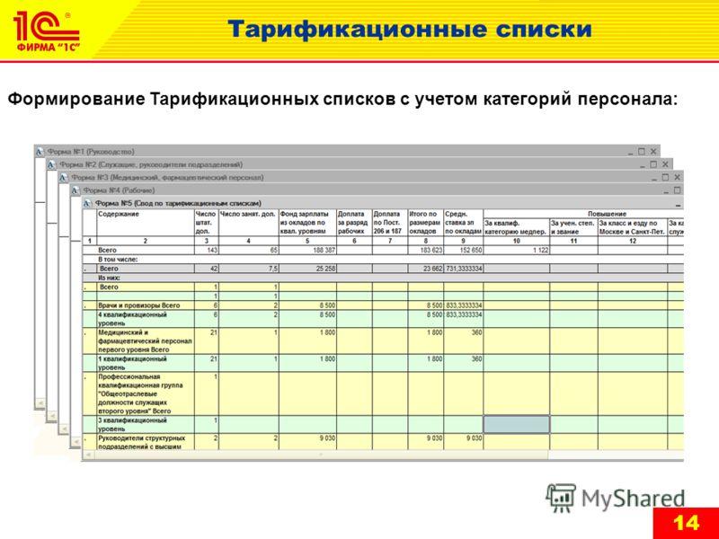 14 Формирование Тарификационных списков с учетом категорий персонала: Тарификационные списки