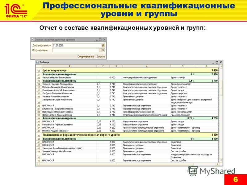 6 Профессиональные квалификационные уровни и группы Отчет о составе квалификационных уровней и групп: