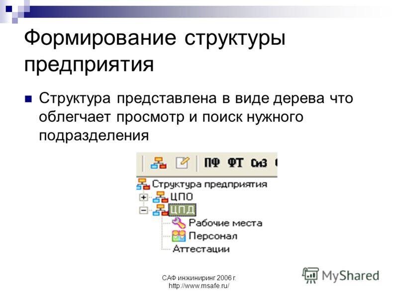 САФ инжиниринг 2006 г. http://www.msafe.ru/ Формирование структуры предприятия Структура представлена в виде дерева что облегчает просмотр и поиск нужного подразделения