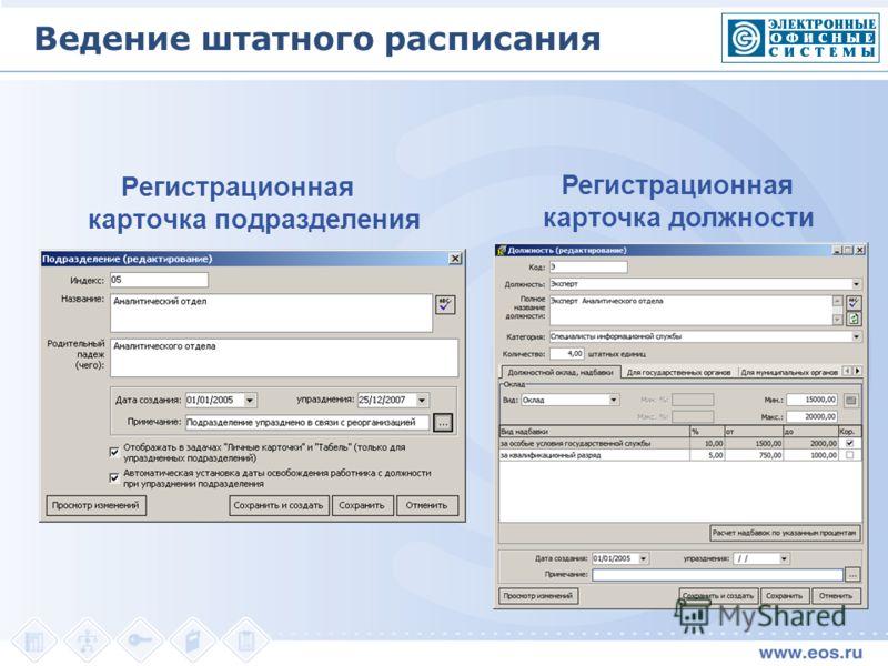 Регистрационная карточка подразделения Регистрационная карточка должности Ведение штатного расписания