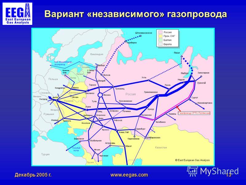 Декабрь 2005 г.www.eegas.com13 Вариант «независимого» газопровода