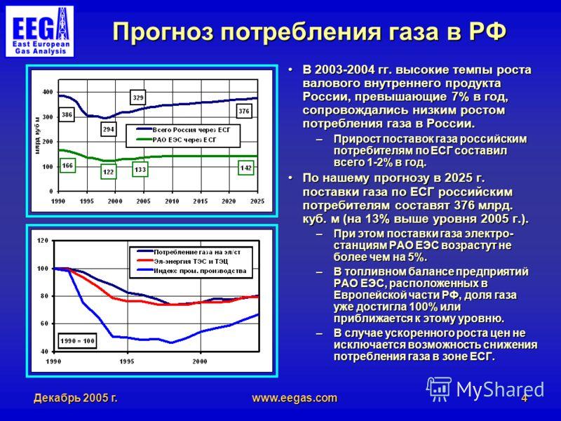 Декабрь 2005 г.www.eegas.com4 Прогноз потребления газа в РФ В 2003-2004 гг. высокие темпы роста валового внутреннего продукта России, превышающие 7% в год, сопровождались низким ростом потребления газа в России.В 2003-2004 гг. высокие темпы роста вал
