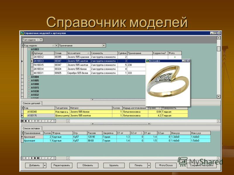 Справочник моделей