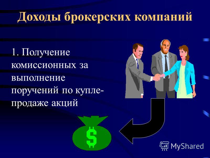 Доходы инвестиционных компаний: 3. Получение процентов по депозитам 1. Увеличение стоимости пакета акций 2. Получение дивидендов по акциям