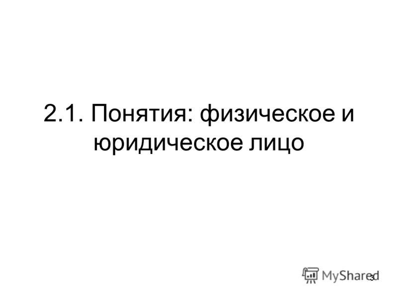 2.1. Понятия: физическое и юридическое лицо 3