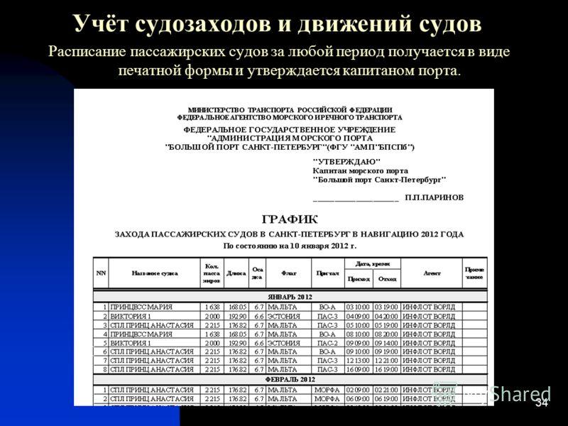 34 Учёт судозаходов и движений судов Расписание пассажирских судов за любой период получается в виде печатной формы и утверждается капитаном порта.