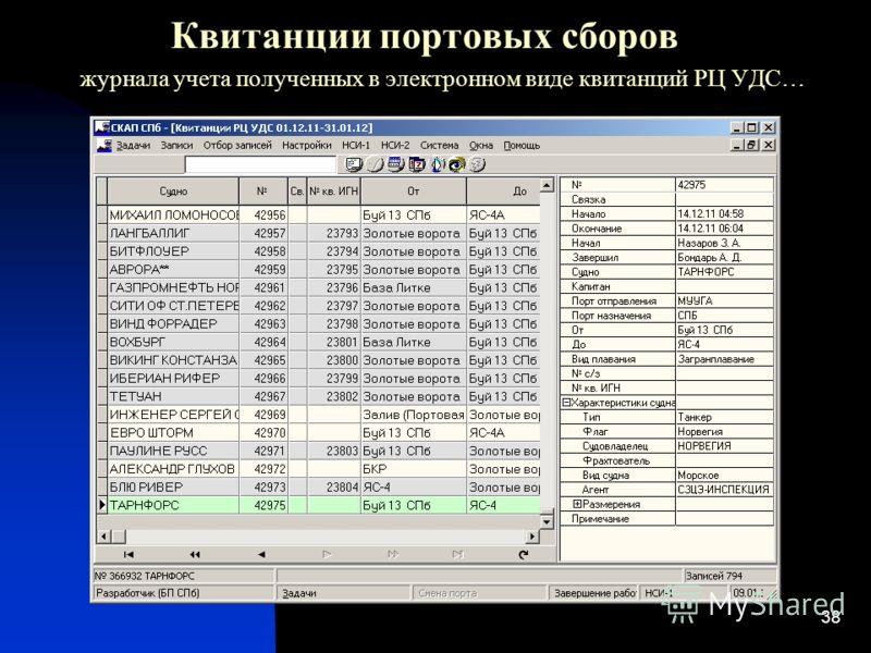 38 Квитанции портовых сборов журнала учета полученных в электронном виде квитанций РЦ УДС…