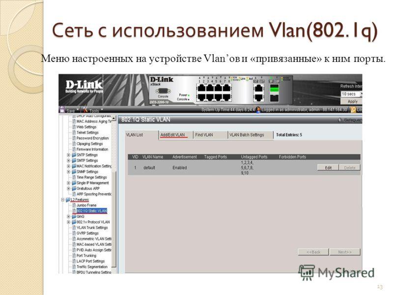 Сеть с использованием Vlan(802.1q) 13 Меню настроенных на устройстве Vlanов и «привязанные» к ним порты.
