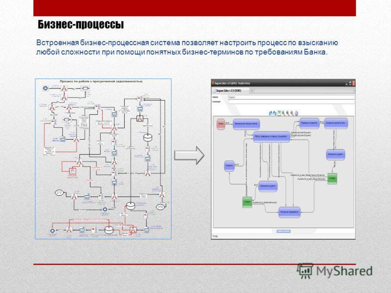 Бизнес-процессы Встроенная бизнес-процессная система позволяет настроить процесс по взысканию любой сложности при помощи понятных бизнес-терминов по требованиям Банка.