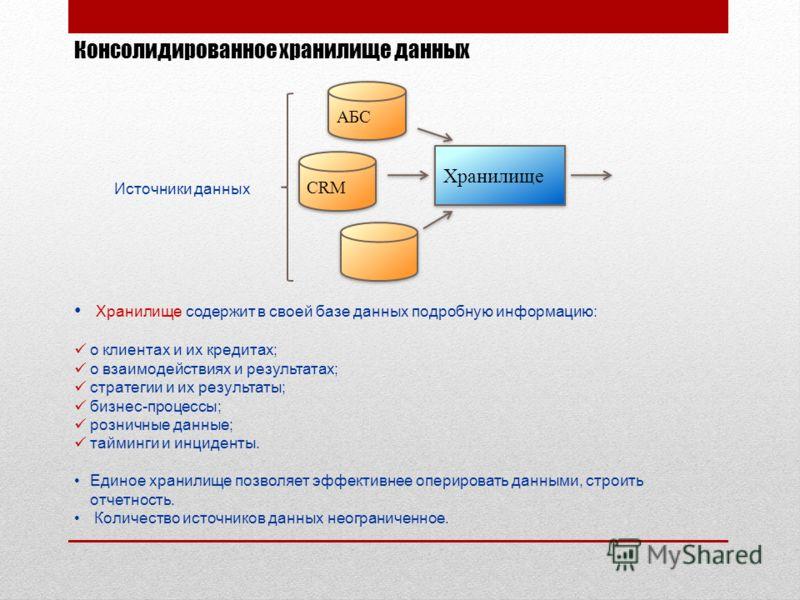 Консолидированное хранилище данных Хранилище содержит в своей базе данных подробную информацию: о клиентах и их кредитах; о взаимодействиях и результатах; стратегии и их результаты; бизнес-процессы; розничные данные; тайминги и инциденты. Единое хран