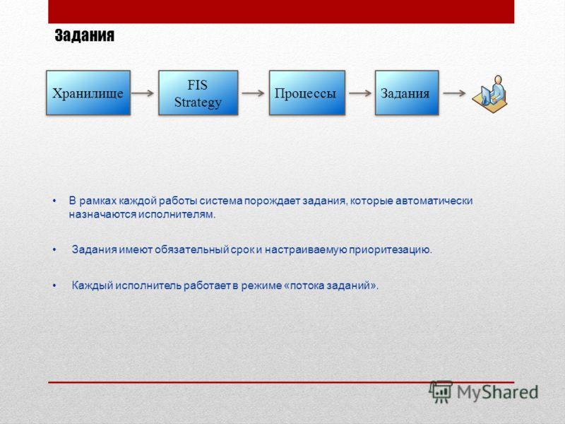 Задания В рамках каждой работы система порождает задания, которые автоматически назначаются исполнителям. Задания имеют обязательный срок и настраиваемую приоритезацию. Каждый исполнитель работает в режиме «потока заданий». Хранилище FIS Strategy Про