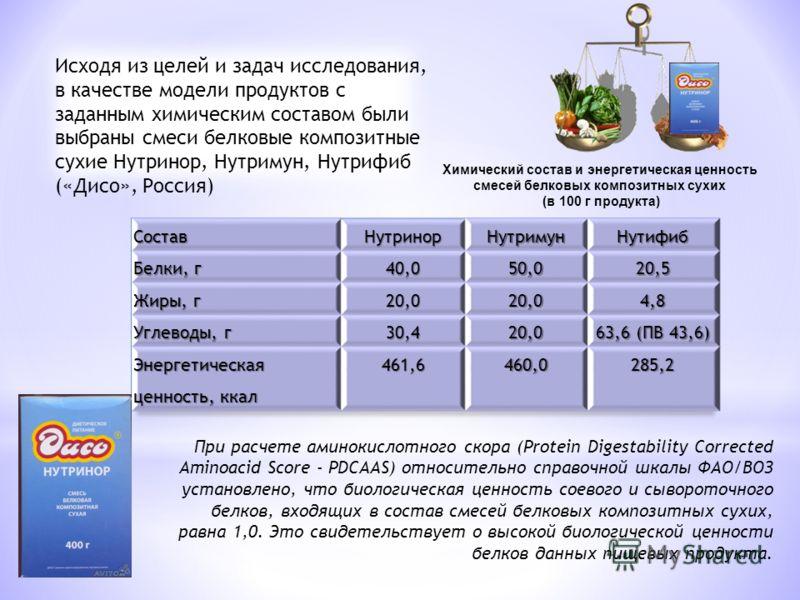 Химический состав и энергетическая ценность смесей белковых композитных сухих (в 100 г продукта) При расчете аминокислотного скора (Protein Digestability Corrected Aminoacid Score - PDCAAS) относительно справочной шкалы ФАО/ВОЗ установлено, что биоло