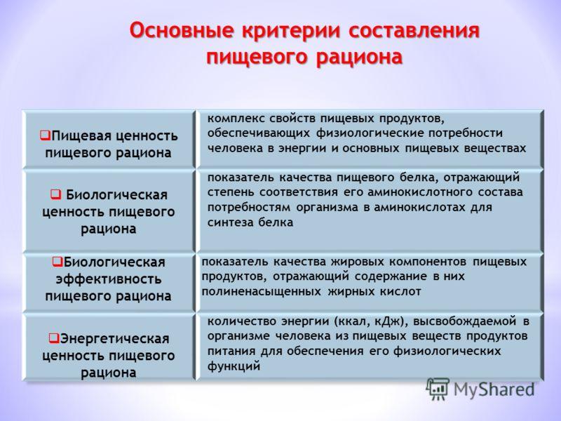 Основные критерии составления пищевого рациона