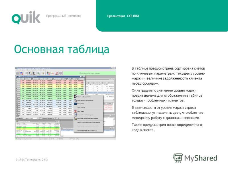 Презентация COLIBRI © ARQA Technologies, 2012 Программный комплекс Основная таблица Основной таблицей программы является «Таблица параметров клиентов». Таблица сформирована из списка кодов клиентов, доступных для управления определенному менеджеру, и