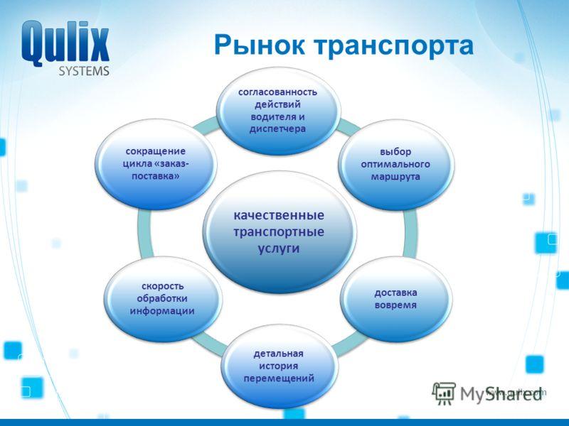www.qulix.com Рынок транспорта