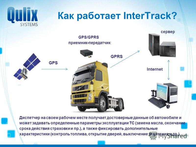 www.qulix.com Как работает InterTrack? сервер GPS/GPRS приемник-передатчик GPRS GPS Internet Диспетчер на своем рабочем месте получает достоверные данные об автомобиле и может задавать определенные параметры эксплуатации ТС (замена масла, окончание с
