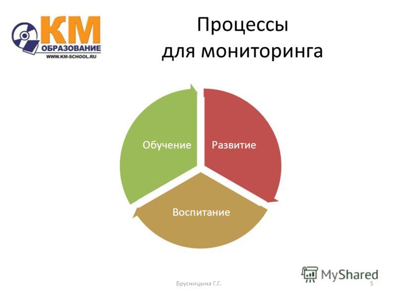 Процессы для мониторинга 5Брусницына Г.Г. Развитие Воспитание Обучение