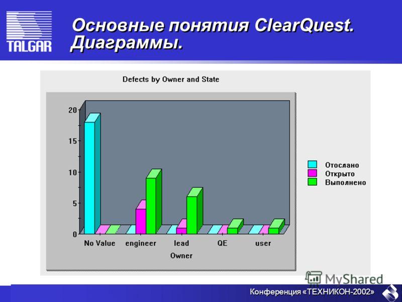 Конференция «ТЕХНИКОН-2002» Основные понятия ClearQuest. Диаграммы.