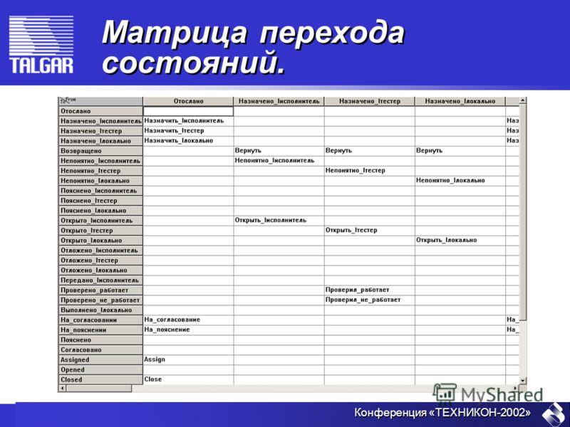 Конференция «ТЕХНИКОН-2002» Матрица перехода состояний.