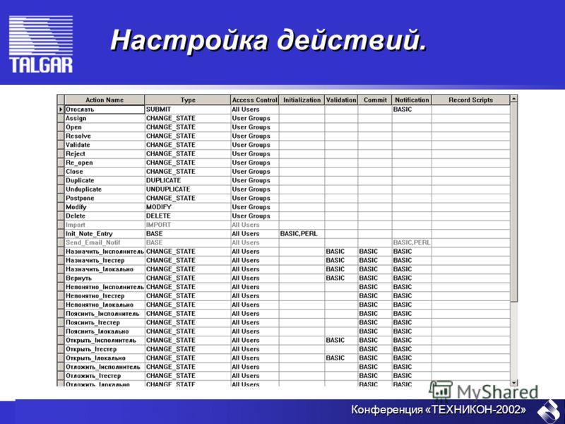 Конференция «ТЕХНИКОН-2002» Настройка действий.
