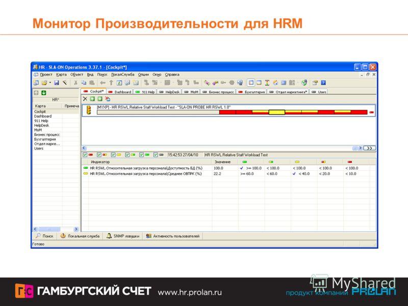 Монитор Производительности для HRM