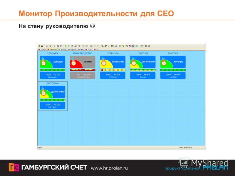 Монитор Производительности для CEO На стену руководителю