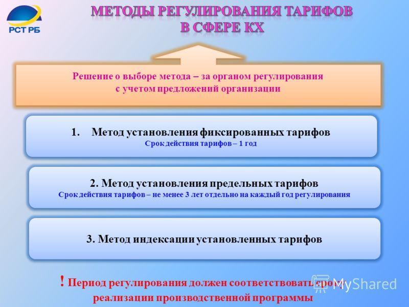Решение о выборе метода – за органом регулирования с учетом предложений организации Решение о выборе метода – за органом регулирования с учетом предложений организации 1.Метод установления фиксированных тарифов Срок действия тарифов – 1 год 1.Метод у