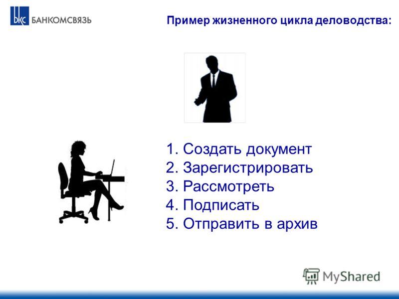 Пример жизненного цикла деловодства: 1. Создать документ 2. Зарегистрировать 3. Рассмотреть 4. Подписать 5. Отправить в архив 13