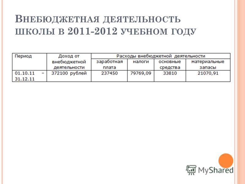 В НЕБЮДЖЕТНАЯ ДЕЯТЕЛЬНОСТЬ ШКОЛЫ В 2011-2012 УЧЕБНОМ ГОДУ