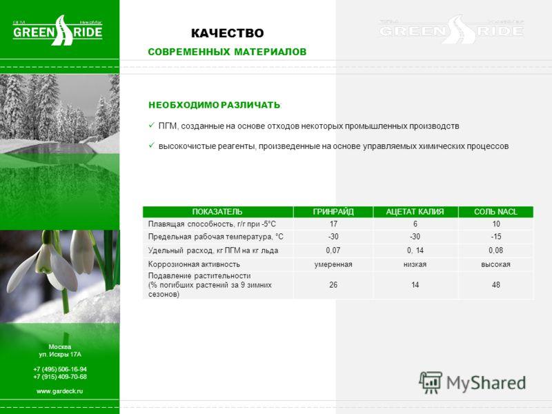 КАЧЕСТВО Москва ул. Искры 17А +7 (495) 506-16-94 +7 (915) 409-70-68 www.gardeck.ru НЕОБХОДИМО РАЗЛИЧАТЬ : ПГМ, созданные на основе отходов некоторых промышленных производств высокочистые реагенты, произведенные на основе управляемых химических процес